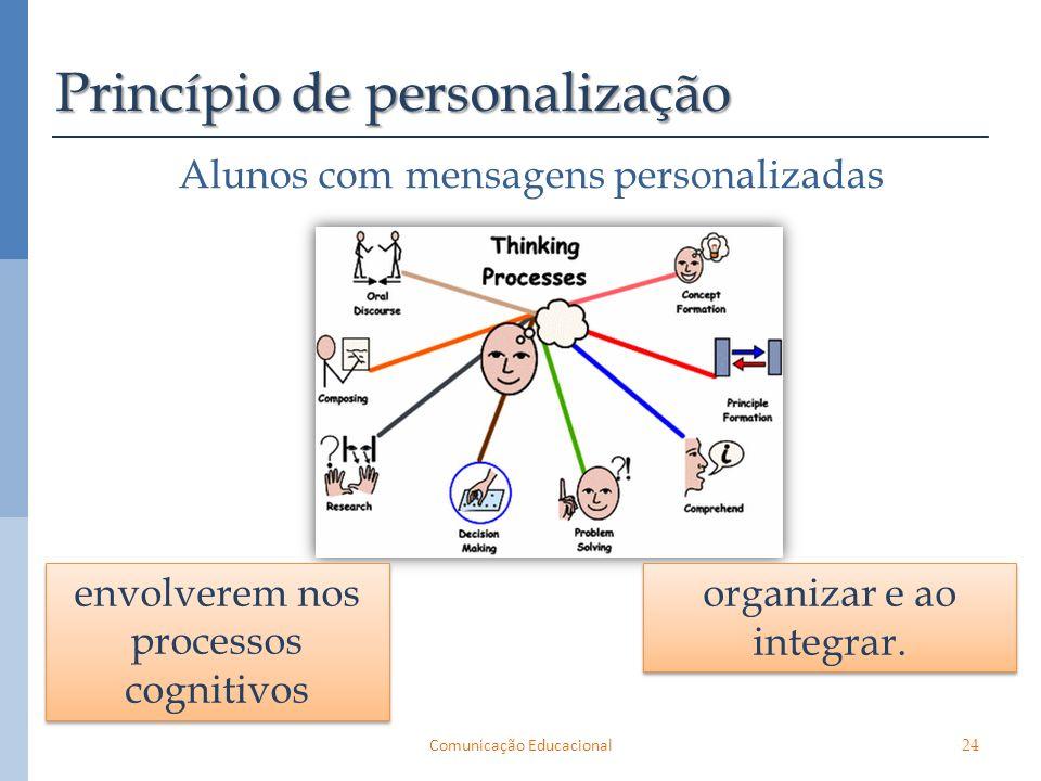 24 Alunos com mensagens personalizadas Comunicação Educacional Princípio de personalização envolverem nos processos cognitivos organizar e ao integrar