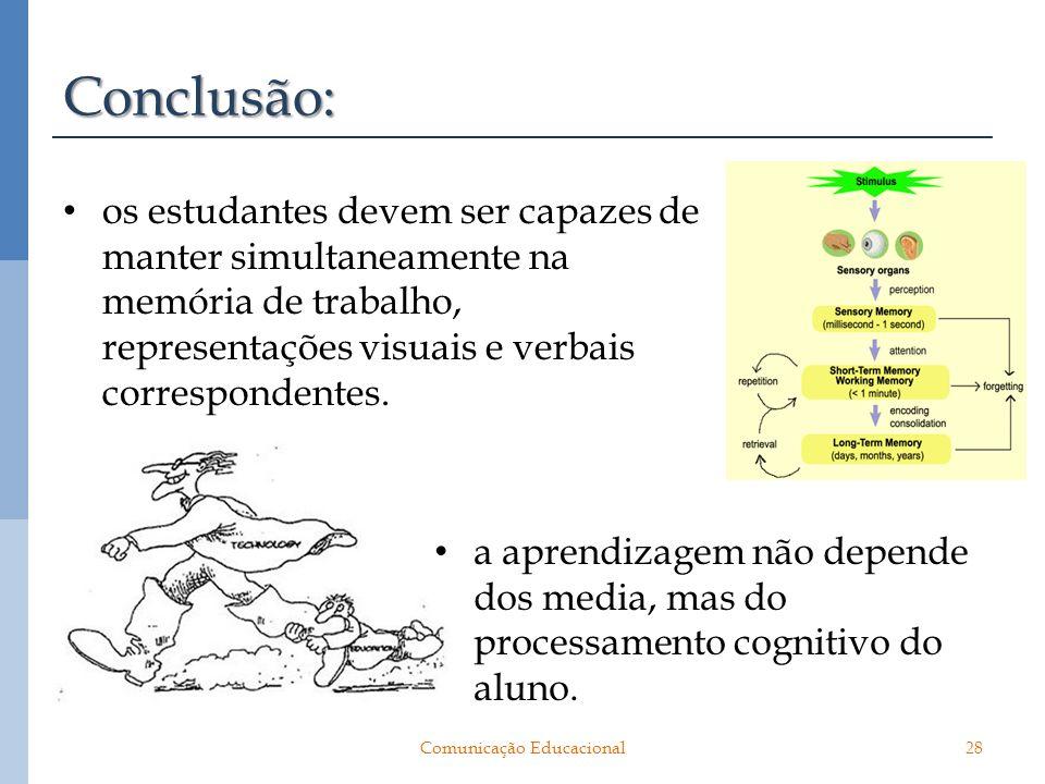 Conclusão: os estudantes devem ser capazes de manter simultaneamente na memória de trabalho, representações visuais e verbais correspondentes. a apren