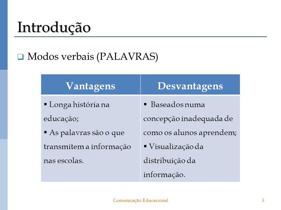 Modos verbais (PALAVRAS) 3 VantagensDesvantagens Longa história na educação; As palavras são o que transmitem a informação nas escolas. Baseados numa