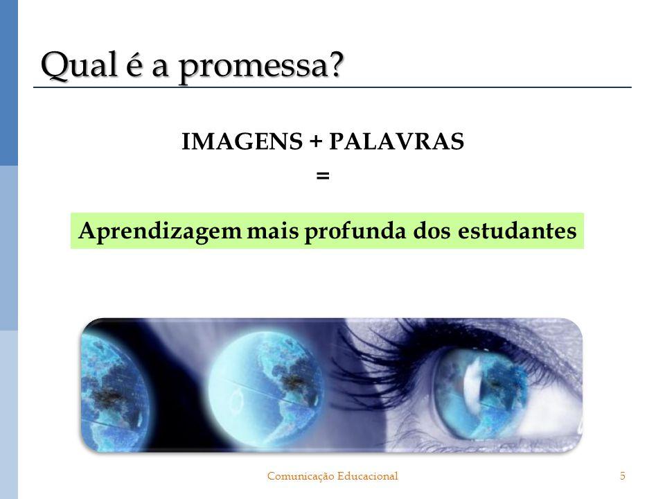 IMAGENS + PALAVRAS = 5 Aprendizagem mais profunda dos estudantes Comunicação Educacional Qual é a promessa?