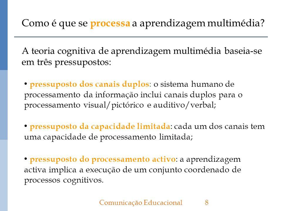 Como é que se processa a aprendizagem multimédia? 8Comunicação Educacional A teoria cognitiva de aprendizagem multimédia baseia-se em três pressuposto
