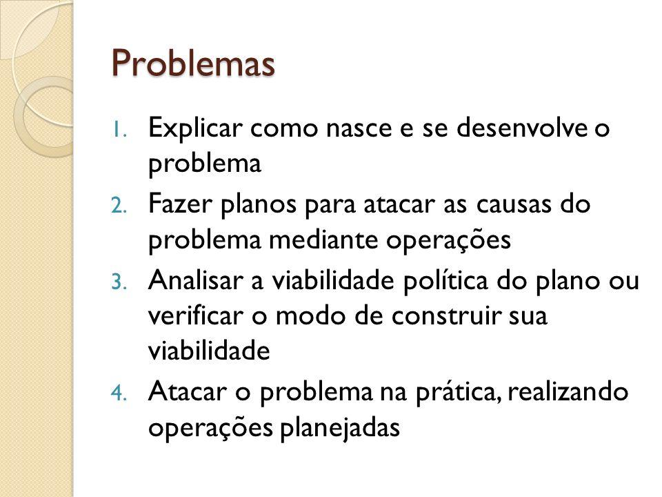 Problemas 1. Explicar como nasce e se desenvolve o problema 2. Fazer planos para atacar as causas do problema mediante operações 3. Analisar a viabili