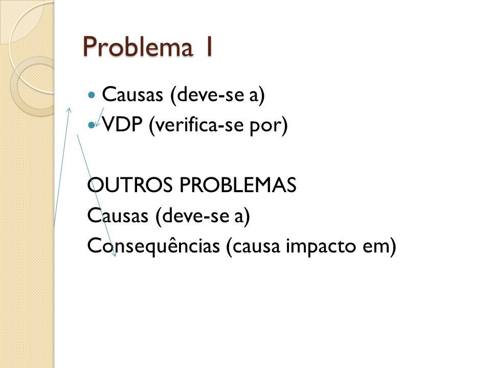 Problema 1 Causas (deve-se a) VDP (verifica-se por) OUTROS PROBLEMAS Causas (deve-se a) Consequências (causa impacto em)