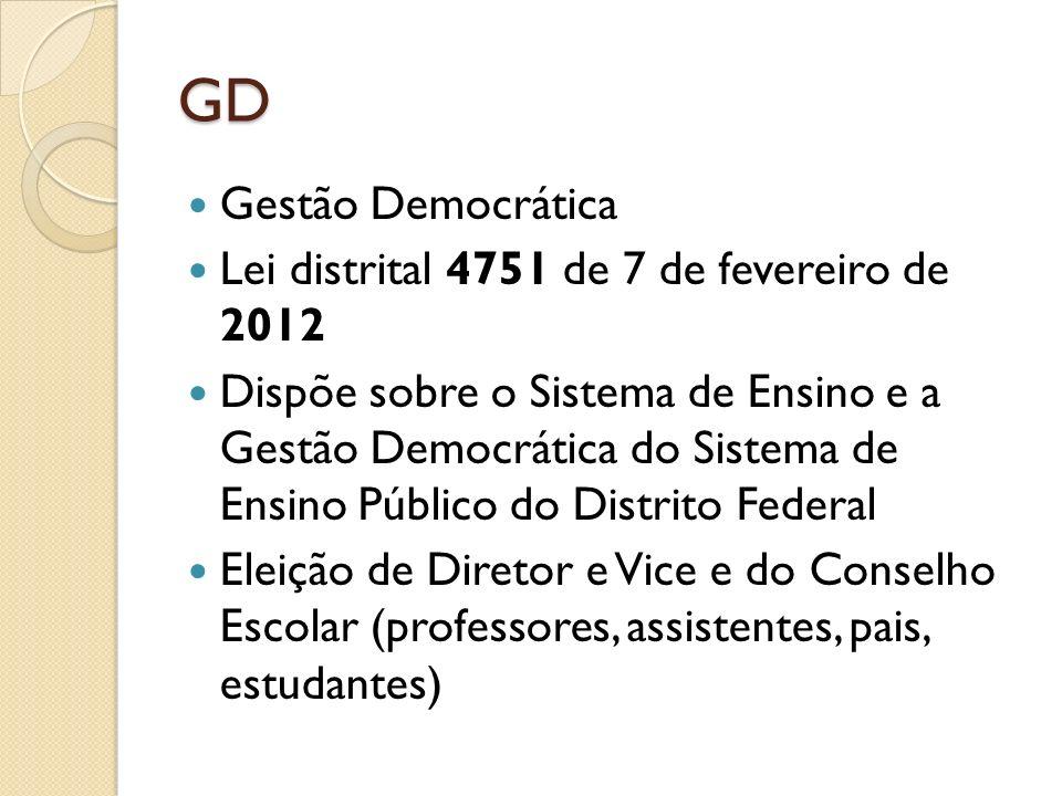 GD Gestão Democrática Lei distrital 4751 de 7 de fevereiro de 2012 Dispõe sobre o Sistema de Ensino e a Gestão Democrática do Sistema de Ensino Públic