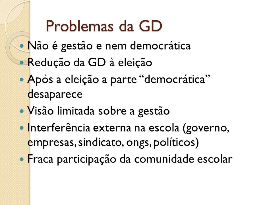 Problemas da GD Não é gestão e nem democrática Redução da GD à eleição Após a eleição a parte democrática desaparece Visão limitada sobre a gestão Int
