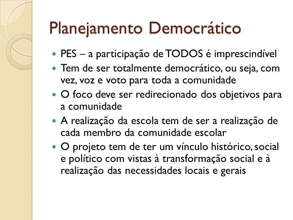Planejamento Democrático PES – a participação de TODOS é imprescindível Tem de ser totalmente democrático, ou seja, com vez, voz e voto para toda a co