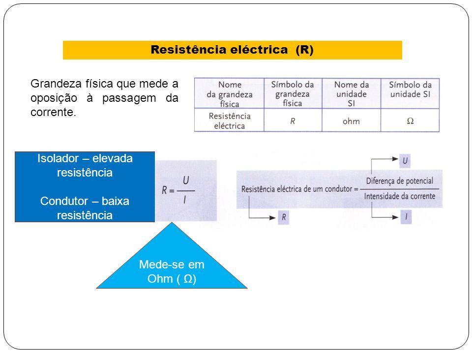 Resistência eléctrica (R) Grandeza física que mede a oposição à passagem da corrente. Isolador – elevada resistência Condutor – baixa resistência Mede