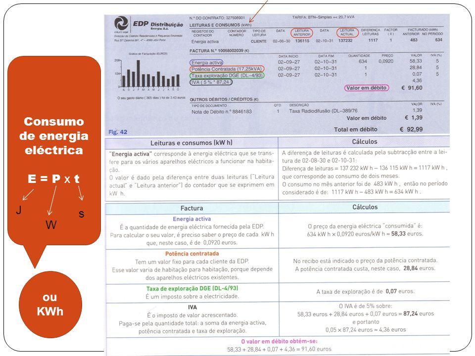 Consumo de energia eléctrica E = P x t J W s ou KWh