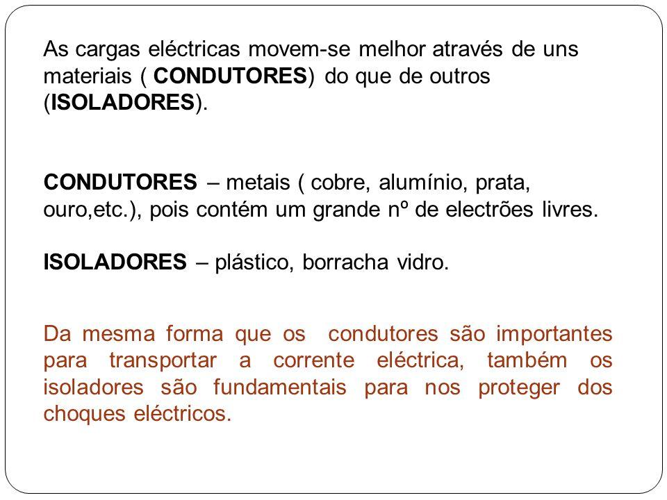 As cargas eléctricas movem-se melhor através de uns materiais ( CONDUTORES) do que de outros (ISOLADORES). CONDUTORES – metais ( cobre, alumínio, prat