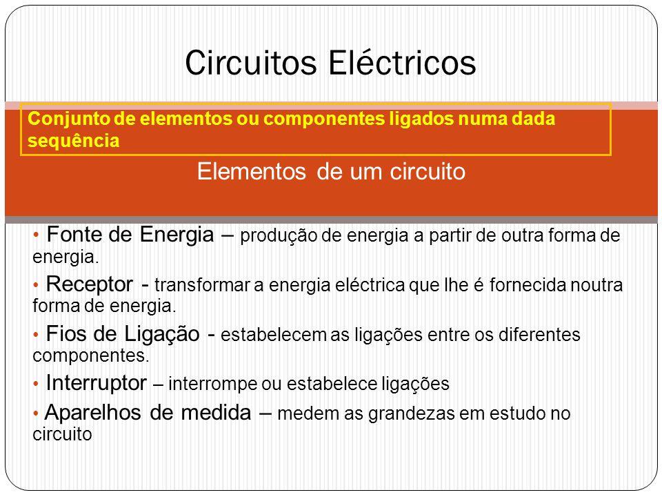 Elementos de um circuito Fonte de Energia – produção de energia a partir de outra forma de energia. Receptor - transformar a energia eléctrica que lhe