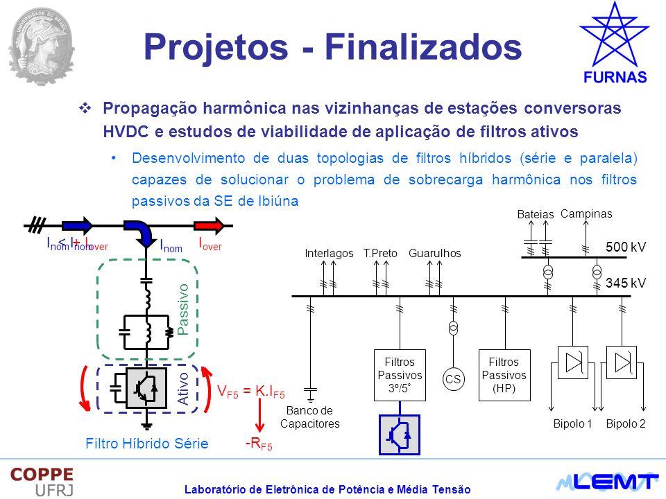 Laboratório de Eletrônica de Potência e Média Tensão Projetos - Finalizados Propagação harmônica nas vizinhanças de estações conversoras HVDC e estudos de viabilidade de aplicação de filtros ativos Desenvolvimento de duas topologias de filtros híbridos (série e paralela) capazes de solucionar o problema de sobrecarga harmônica nos filtros passivos da SE de Ibiúna Ativo Passivo Filtro Híbrido Série CS Interlagos T.Preto Guarulhos Banco de Capacitores Bipolo 1 Bipolo 2 500 kV Bateias Campinas 345 kV Filtros Passivos 3º/5 º Filtros Passivos (HP) I over I nom V F5 = K.I F5 -R F5 I nom + I over < I nom