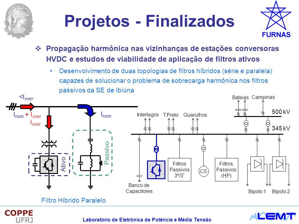 Laboratório de Eletrônica de Potência e Média Tensão Projetos - Finalizados Propagação harmônica nas vizinhanças de estações conversoras HVDC e estudos de viabilidade de aplicação de filtros ativos Desenvolvimento de duas topologias de filtros híbridos (série e paralela) capazes de solucionar o problema de sobrecarga harmônica nos filtros passivos da SE de Ibiúna CS Interlagos T.Preto Guarulhos Banco de Capacitores Bipolo 1 Bipolo 2 500 kV Bateias Campinas 345 kV Filtros Passivos 3º/5 º Filtros Passivos (HP) Ativo Passivo Filtro Híbrido Paralelo <I over I over I nom + I over I nom