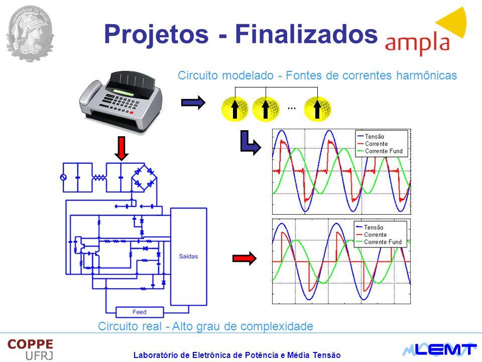 Laboratório de Eletrônica de Potência e Média Tensão Projetos - Finalizados Circuito real - Alto grau de complexidade...