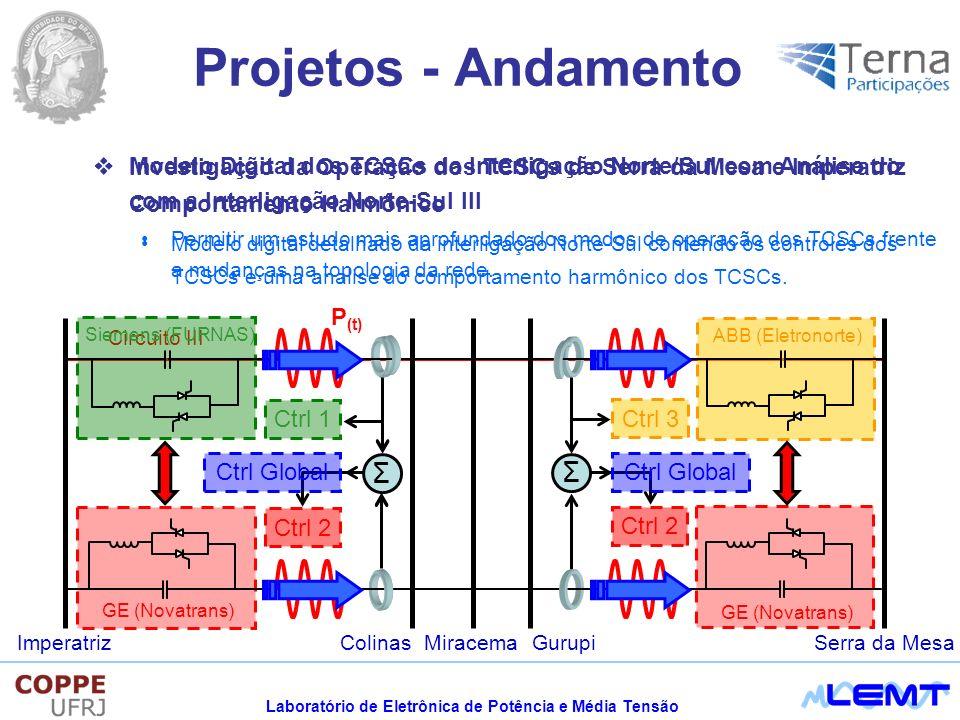 Laboratório de Eletrônica de Potência e Média Tensão Investigação da Operação dos TCSCs de Serra da Mesa e Imperatriz com a Interligação Norte-Sul III Permitir um estudo mais aprofundado dos modos de operação dos TCSCs frente a mudanças na topologia da rede.