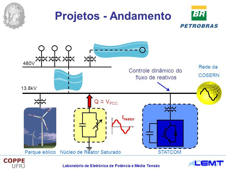Laboratório de Eletrônica de Potência e Média Tensão Projetos - Andamento Parque eólicoNúcleo de Reator Saturado Rede da COSERN STATCOM 13.8kV 480V QV PCC ~ ~ I reator Controle dinâmico do fluxo de reativos