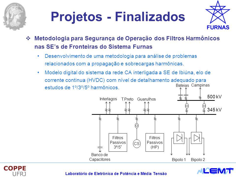 Laboratório de Eletrônica de Potência e Média Tensão Protótipo cabeça-de-série 220V / 15kVA Projetos - Finalizados Conversor Monofásico – Trifásico (4Fios)