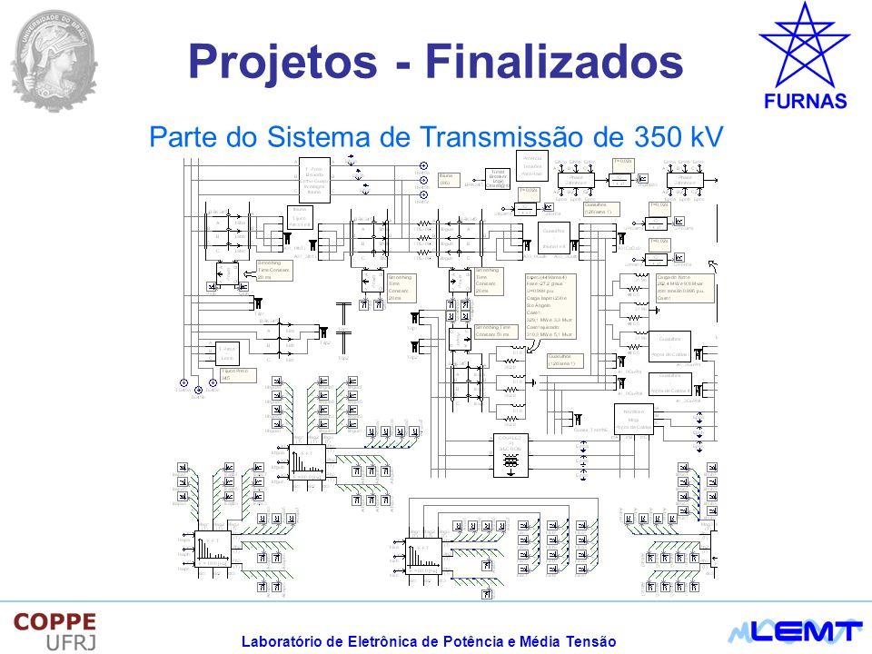 Laboratório de Eletrônica de Potência e Média Tensão Implementação de novas estratégias de controle do SVC de BJL Amortecimento do modo de oscilação eletromecânico Norte/Sul na faixa de 0,25 a 0,40 Hz e atenuação de propagações harmônicas nas interligações Norte/Sul e Sudeste/Nordeste.