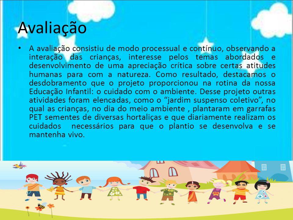Avaliação A avaliação consistiu de modo processual e contínuo, observando a interação das crianças, interesse pelos temas abordados e desenvolvimento