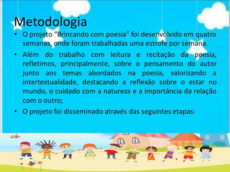 Metodologia O projeto Brincando com poesia foi desenvolvido em quatro semanas, onde foram trabalhadas uma estrofe por semana. Além do trabalho com lei