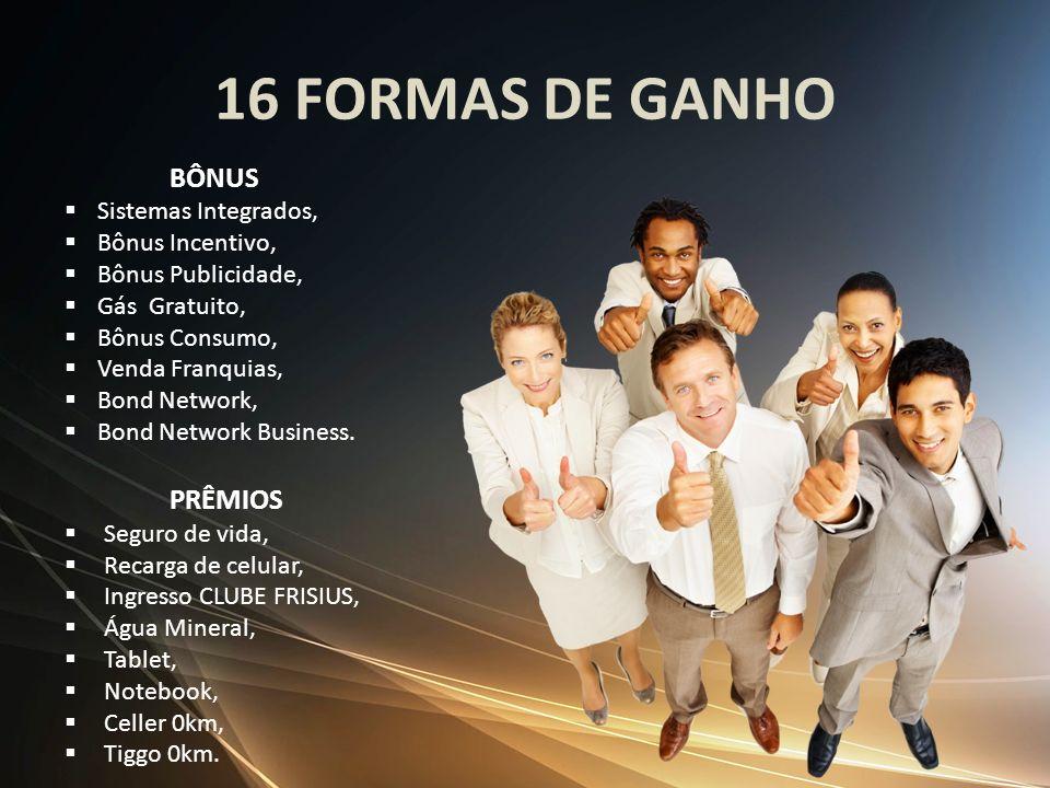 16 FORMAS DE GANHO BÔNUS Sistemas Integrados, Bônus Incentivo, Bônus Publicidade, Gás Gratuito, Bônus Consumo, Venda Franquias, Bond Network, Bond Net