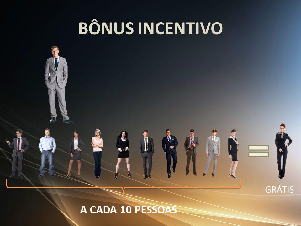 BÔNUS INCENTIVO A CADA 10 PESSOAS GRÁTIS