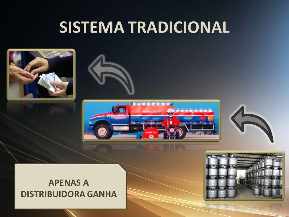 SISTEMA TRADICIONAL APENAS A DISTRIBUIDORA GANHA