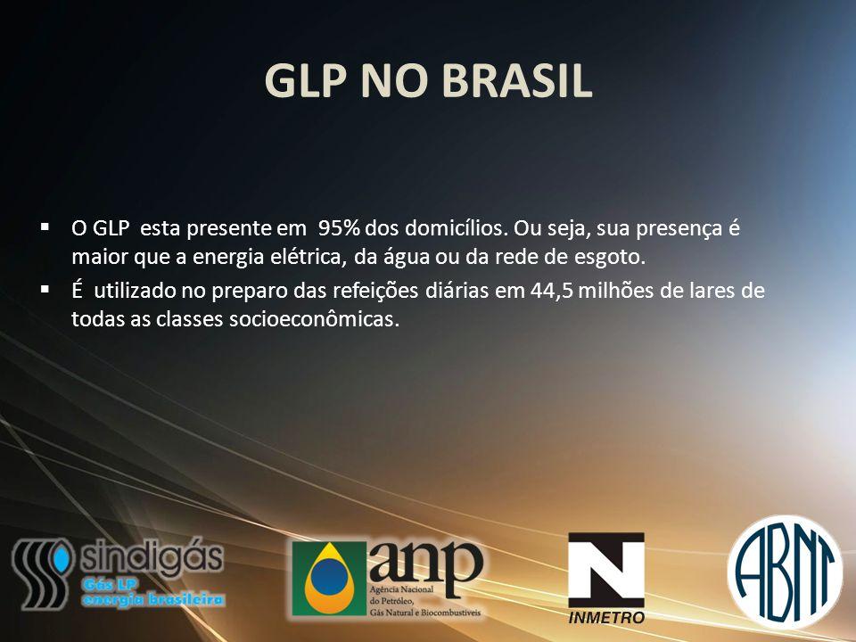 GLP NO BRASIL O GLP esta presente em 95% dos domicílios. Ou seja, sua presença é maior que a energia elétrica, da água ou da rede de esgoto. É utiliza
