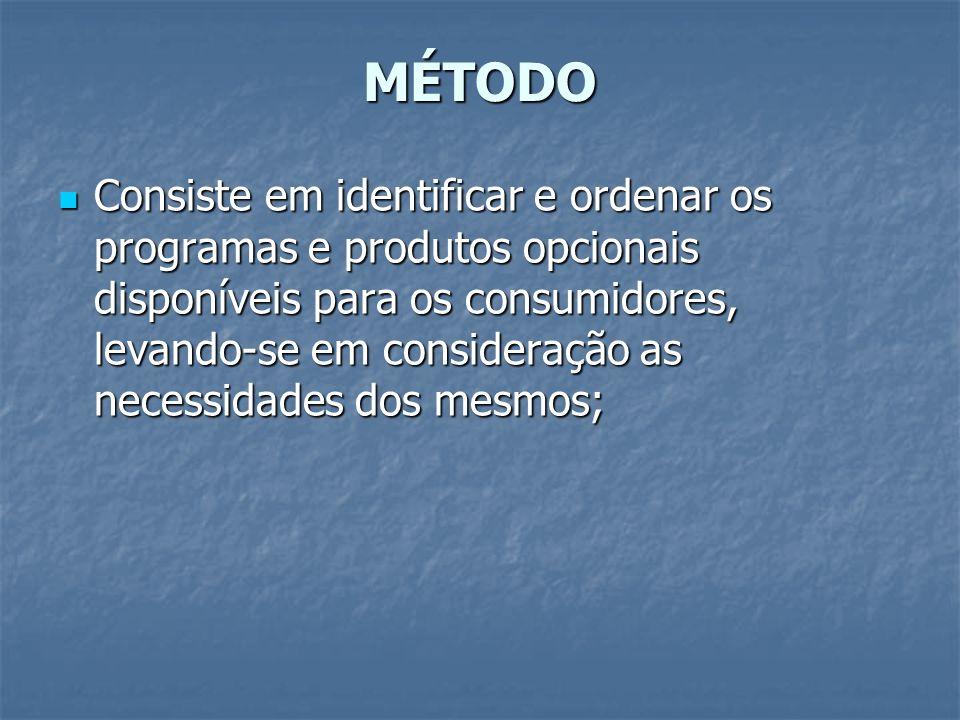 MÉTODO Consiste em identificar e ordenar os programas e produtos opcionais disponíveis para os consumidores, levando-se em consideração as necessidade