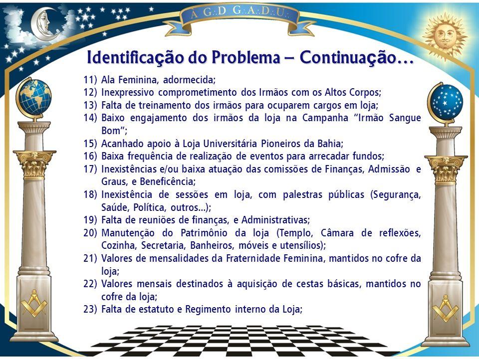 Ir Paulo Roberto Brito V M 2013/2015 A R L S Cavaleiros da Fraternidade, 1.353