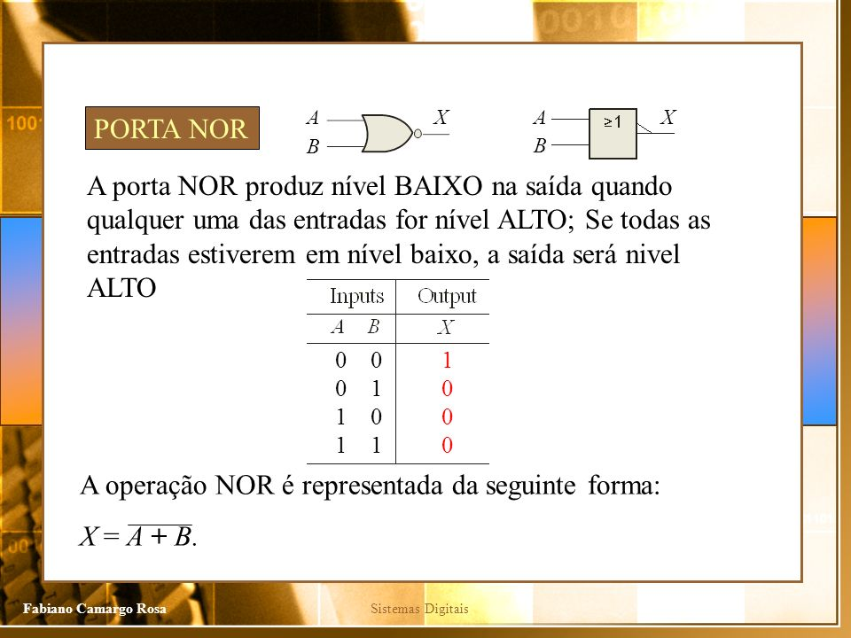 Sistemas DigitaisFabiano Camargo Rosa A porta NOR produz nível BAIXO na saída quando qualquer uma das entradas for nível ALTO; Se todas as entradas estiverem em nível baixo, a saída será nivel ALTO PORTA NOR 0 0 1 1 0 1 1 0 0 0 A B XA B X A operação NOR é representada da seguinte forma: X = A + B.