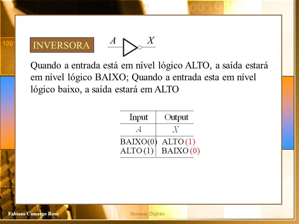 Sistemas DigitaisFabiano Camargo Rosa Quando a entrada está em nível lógico ALTO, a saída estará em nível lógico BAIXO; Quando a entrada esta em nível lógico baixo, a saída estará em ALTO INVERSORA AX BAIXO(0) ALTO (1) ALTO (1) BAIXO (0)
