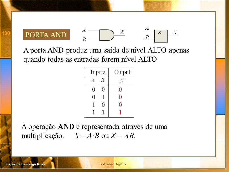 Sistemas DigitaisFabiano Camargo Rosa A porta AND produz uma saída de nível ALTO apenas quando todas as entradas forem nível ALTO PORTA AND 0 0 1 1 0 1 0 0 0 1 A B X A B X A operação AND é representada através de uma multiplicação.