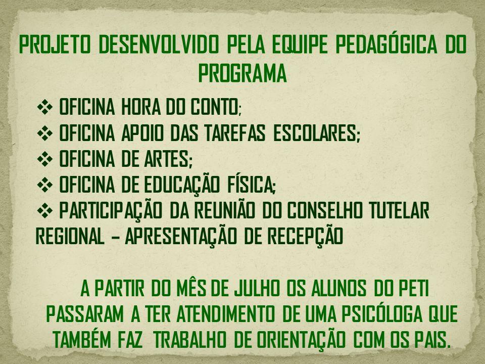PROJETO DESENVOLVIDO PELA EQUIPE PEDAGÓGICA DO PROGRAMA OFICINA HORA DO CONTO ; OFICINA APOIO DAS TAREFAS ESCOLARES; OFICINA DE ARTES; OFICINA DE EDUC