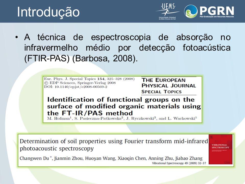 A técnica de espectroscopia de absorção no infravermelho médio por detecção fotoacústica (FTIR-PAS) (Barbosa, 2008). Introdução