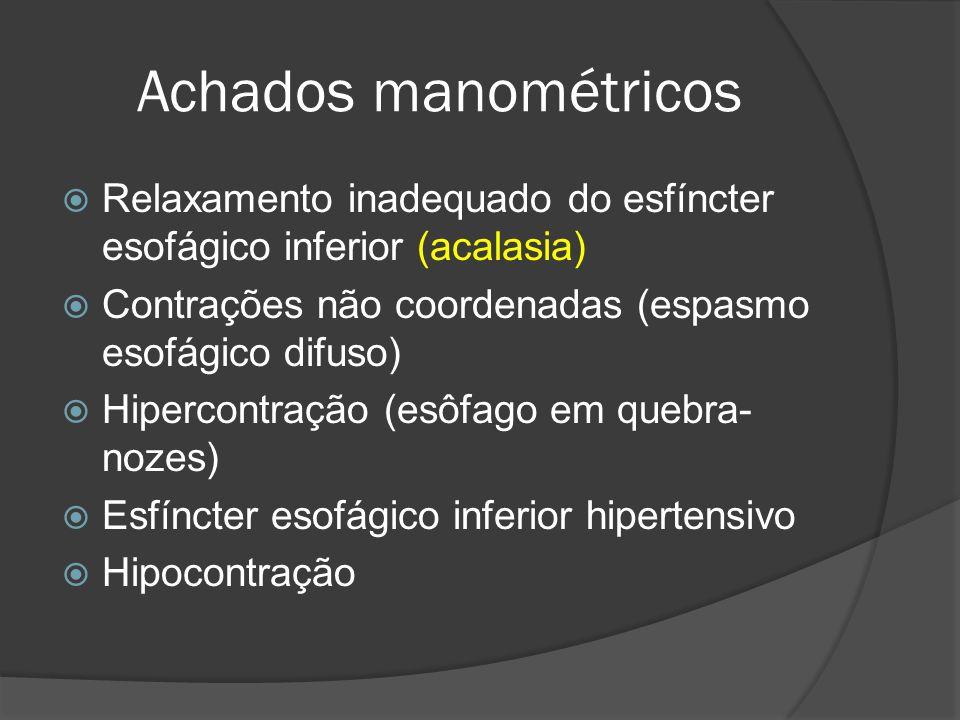 Achados manométricos Relaxamento inadequado do esfíncter esofágico inferior (acalasia) Contrações não coordenadas (espasmo esofágico difuso) Hipercont