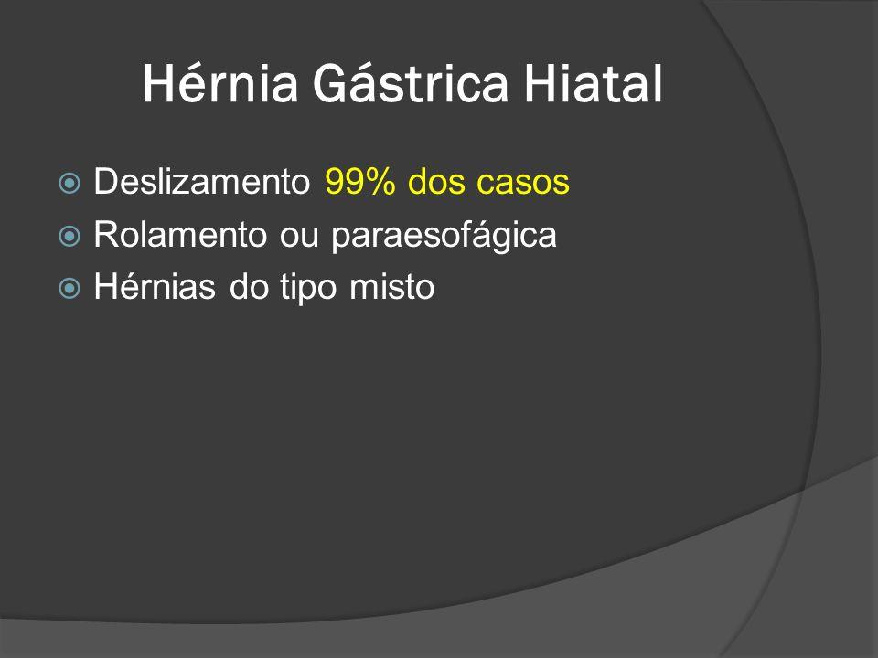 Hérnia Gástrica Hiatal Deslizamento 99% dos casos Rolamento ou paraesofágica Hérnias do tipo misto