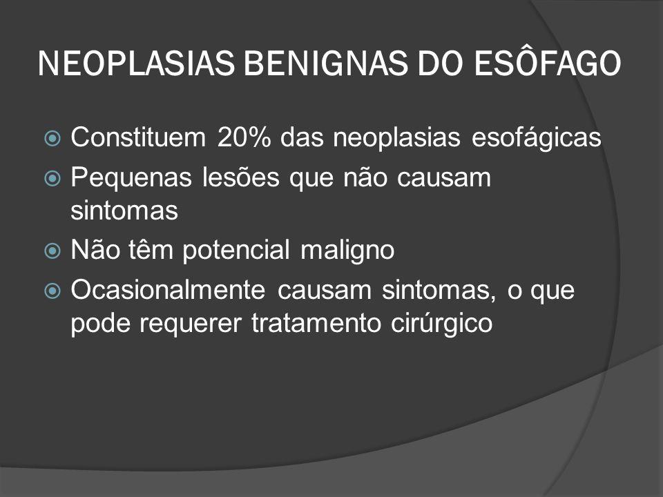 NEOPLASIAS BENIGNAS DO ESÔFAGO Constituem 20% das neoplasias esofágicas Pequenas lesões que não causam sintomas Não têm potencial maligno Ocasionalmen