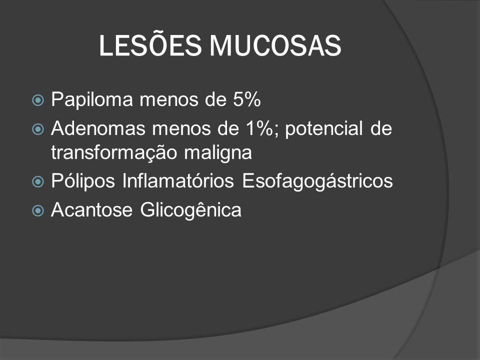 LESÕES MUCOSAS Papiloma menos de 5% Adenomas menos de 1%; potencial de transformação maligna Pólipos Inflamatórios Esofagogástricos Acantose Glicogêni