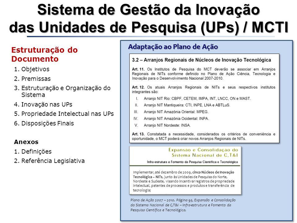 ESTIMULAR a cultura de PI e TT entre as UPs e empresas Eventos Apresentação do NIT Amazônia Orinetal em eventos de inovação.