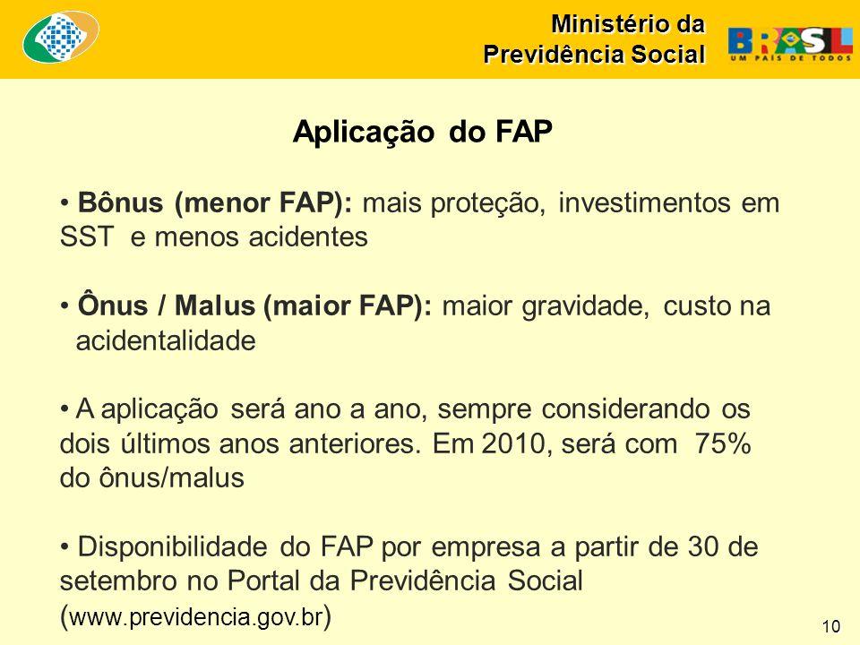 Ministério da Previdência Social Aplicação do FAP Bônus (menor FAP): mais proteção, investimentos em SST e menos acidentes Ônus / Malus (maior FAP): m