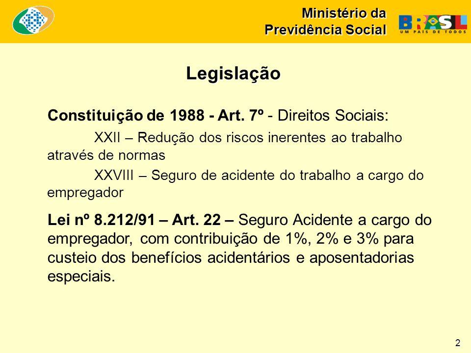 Ministério da Previdência Social Constituição de 1988 - Art. 7º - Direitos Sociais: XXII – Redução dos riscos inerentes ao trabalho através de normas
