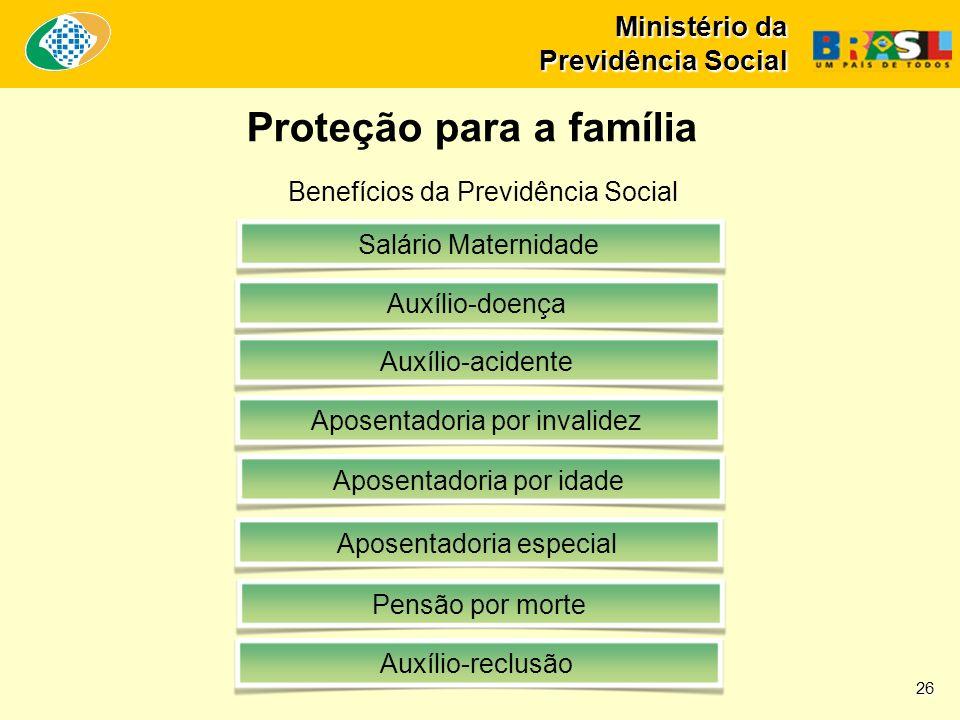 Ministério da Previdência Social Benefícios da Previdência Social Salário MaternidadeAuxílio-doençaAposentadoria por invalidezAposentadoria por idadeA