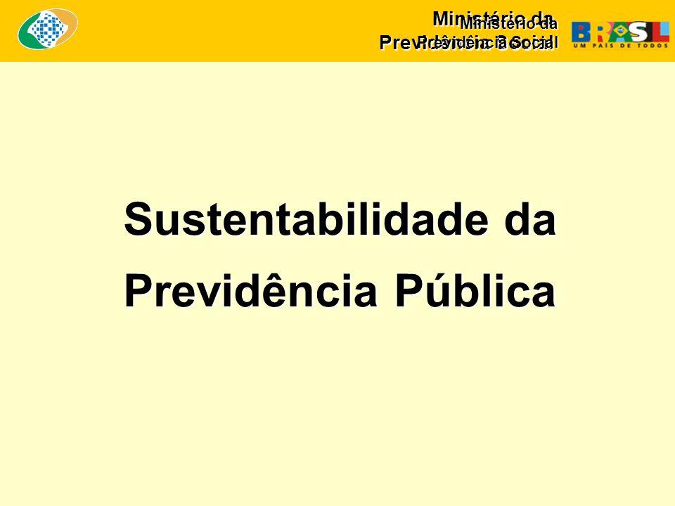 Ministério da Previdência Social Sustentabilidade da Previdência Pública Ministério da Previdência Social