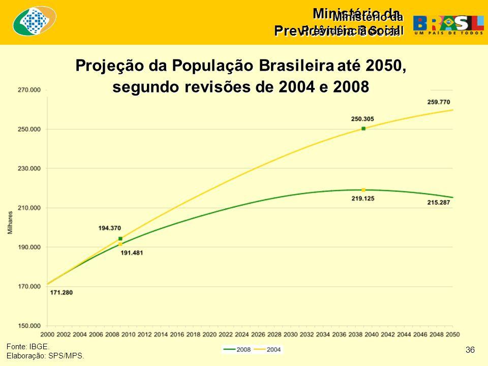 Fonte: IBGE. Elaboração: SPS/MPS.36 Ministério da Previdência Social Projeção da População Brasileira até 2050, segundo revisões de 2004 e 2008