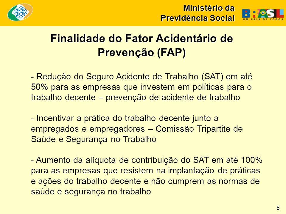 Ministério da Previdência Social Fonte: IBGE Elaboração: SPS/MPS Projeção da diminuição da taxa de fecundidade no Brasil (IBGE) 34 Ministério da Previdência Social