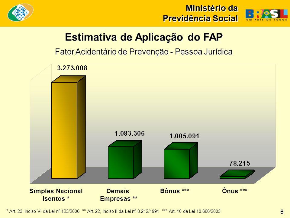 Ministério da Previdência Social Estimativa de Aplicação do FAP Fator Acidentário de Prevenção - Pessoa Jurídica Simples Nacional Isentos * Demais Emp