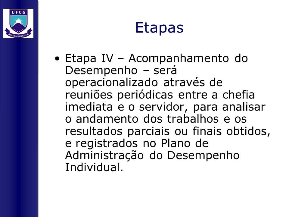 Etapas Etapa IV – Acompanhamento do Desempenho – será operacionalizado através de reuniões periódicas entre a chefia imediata e o servidor, para anali