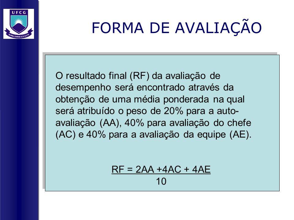 FORMA DE AVALIAÇÃO O resultado final (RF) da avaliação de desempenho será encontrado através da obtenção de uma média ponderada na qual será atribuído