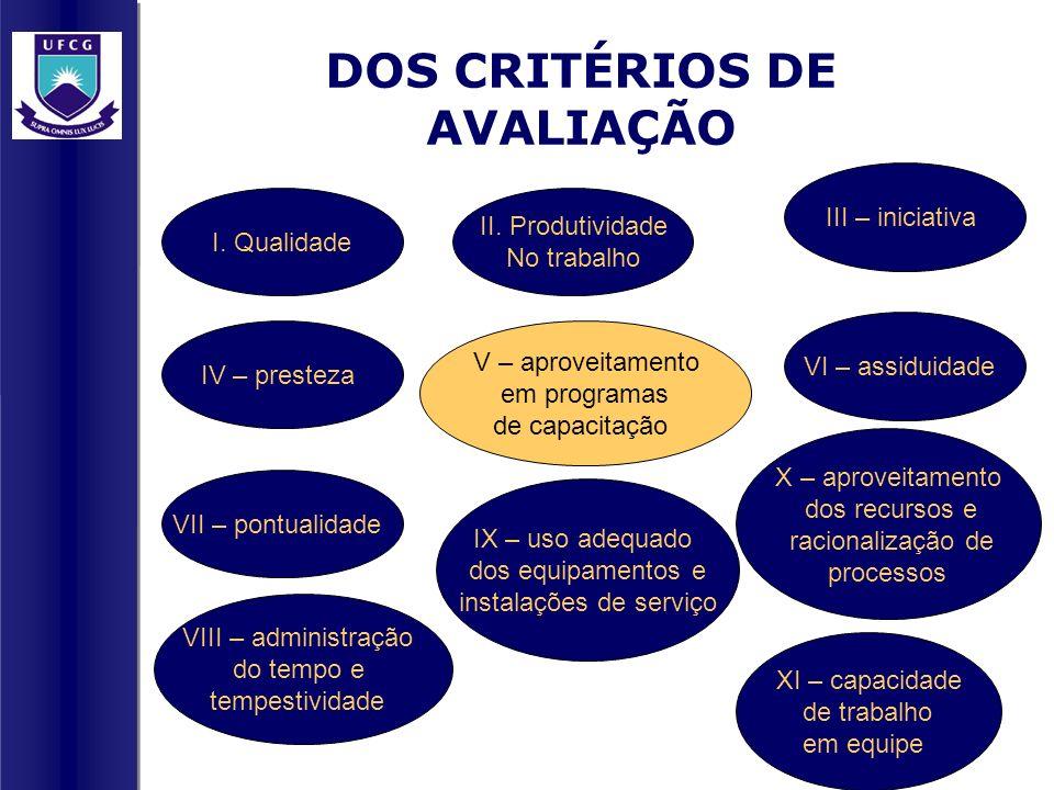 DOS CRITÉRIOS DE AVALIAÇÃO I.Qualidade II.
