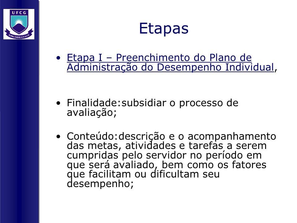Etapas Etapa I – Preenchimento do Plano de Administração do Desempenho Individual, Finalidade:subsidiar o processo de avaliação; Conteúdo:descrição e